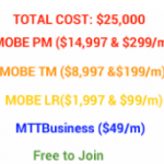 mobe costs
