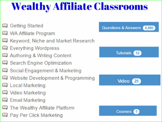 wealthy-affiliate-classrooms