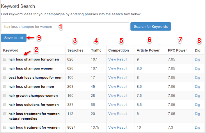 wealthy-affiliate-keyword-tool